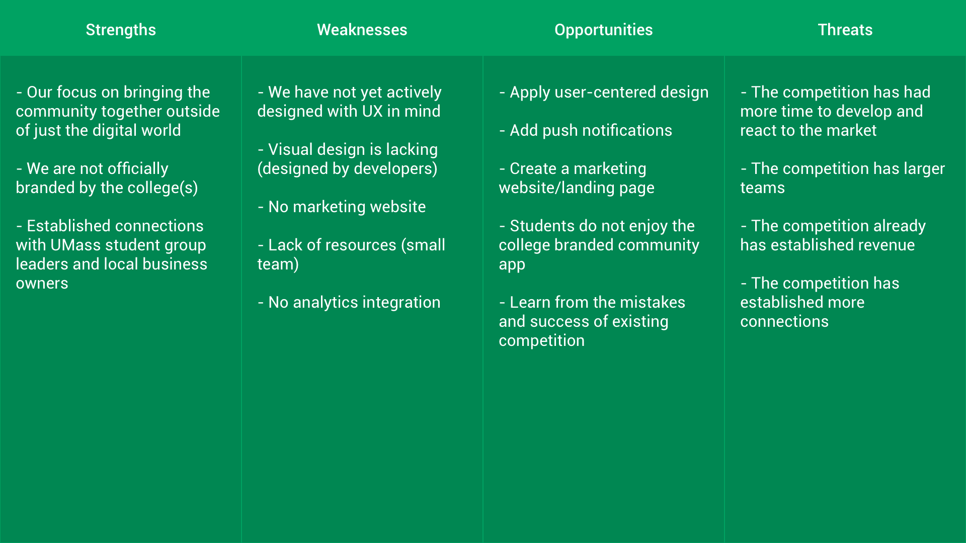 Connect University SWOT Analysis